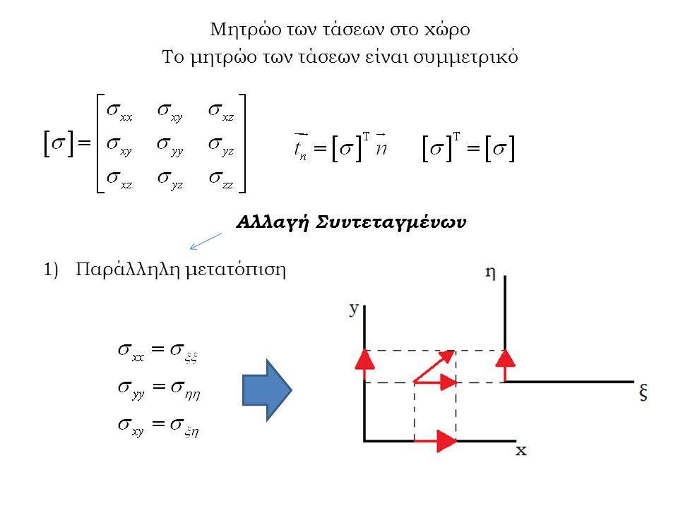 Μητρώο των τάσεων στο χώρο Το μητρώο των τάσεων είναι συμμετρικό Αλλαγή Συντεταγμένων 1)Παράλληλη μετατόπιση