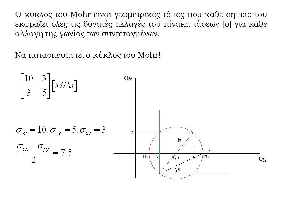 Ο κύκλος του Mohr είναι γεωμετρικός τόπος που κάθε σημείο του εκφράζει όλες τις δυνατές αλλαγές του πίνακα τάσεων [σ] για κάθε αλλαγή της γωνίας των συντεταγμένων.
