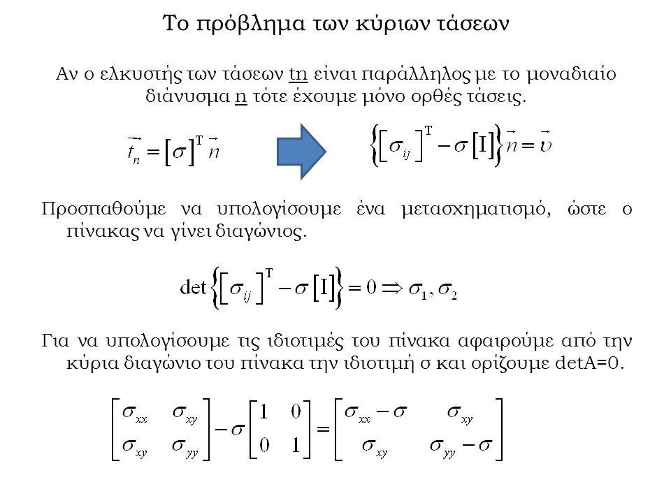 Το πρόβλημα των κύριων τάσεων Αν ο ελκυστής των τάσεων tn είναι παράλληλος με το μοναδιαίο διάνυσμα n τότε έχουμε μόνο ορθές τάσεις.