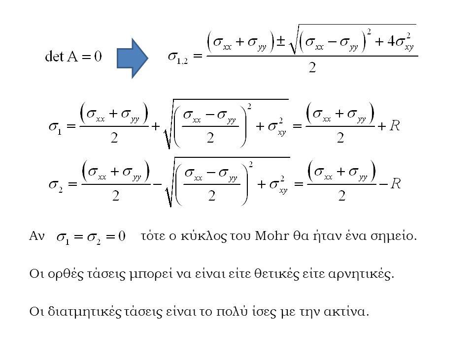 Αν τότε ο κύκλος του Mohr θα ήταν ένα σημείο.