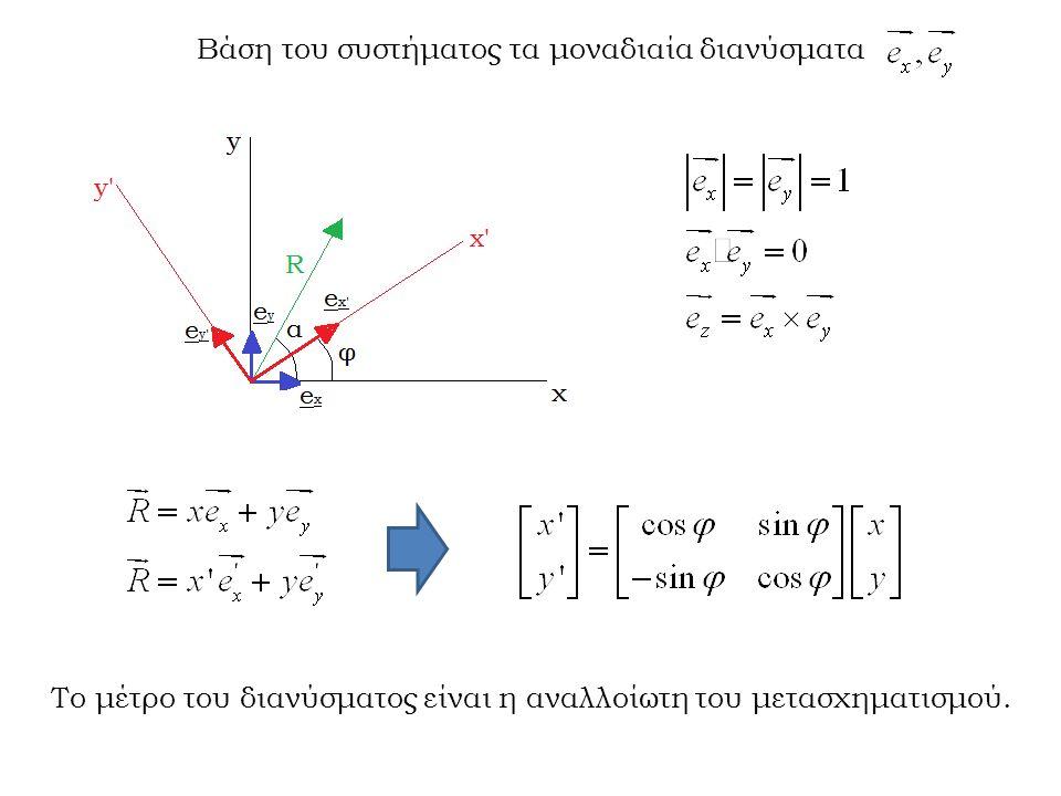 Βάση του συστήματος τα μοναδιαία διανύσματα Το μέτρο του διανύσματος είναι η αναλλοίωτη του μετασχηματισμού.