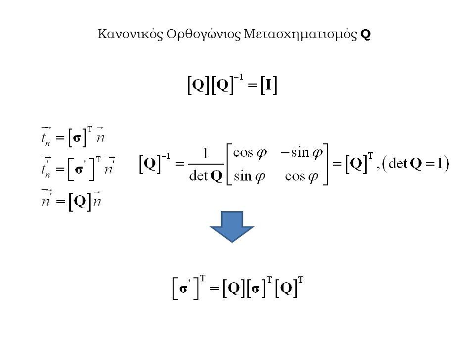Κανονικός Ορθογώνιος Μετασχηματισμός Q
