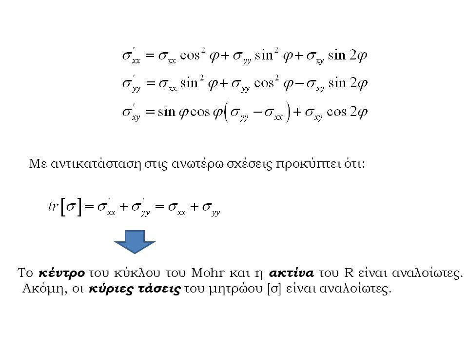 Με αντικατάσταση στις ανωτέρω σχέσεις προκύπτει ότι: Το κέντρο του κύκλου του Mohr και η ακτίνα του R είναι αναλοίωτες.