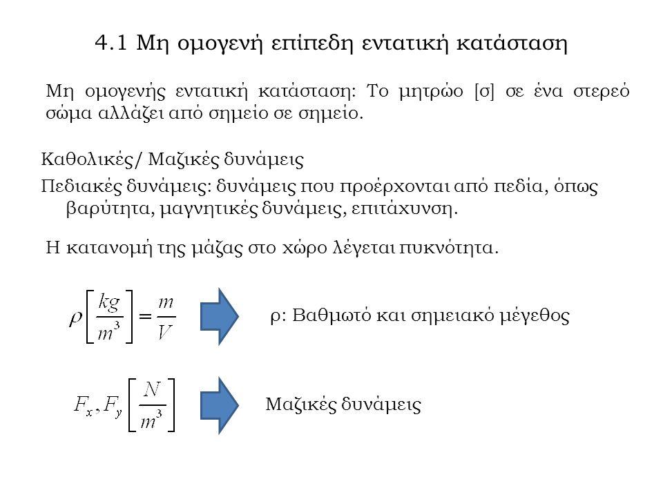Μη ομογενής εντατική κατάσταση: Το μητρώο [σ] σε ένα στερεό σώμα αλλάζει από σημείο σε σημείο.