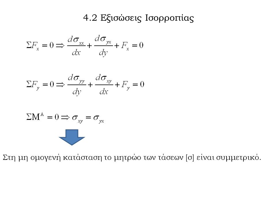 4.2 Εξισώσεις Ισορροπίας Στη μη ομογενή κατάσταση το μητρώο των τάσεων [σ] είναι συμμετρικό.