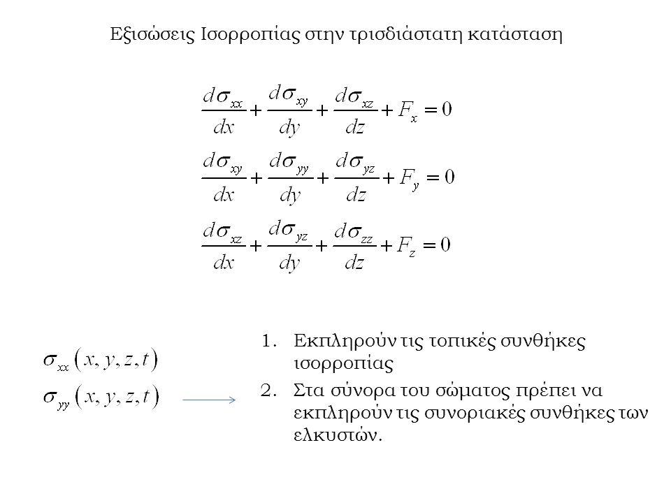 Εξισώσεις Ισορροπίας στην τρισδιάστατη κατάσταση 1.Εκπληρούν τις τοπικές συνθήκες ισορροπίας 2.Στα σύνορα του σώματος πρέπει να εκπληρούν τις συνοριακές συνθήκες των ελκυστών.