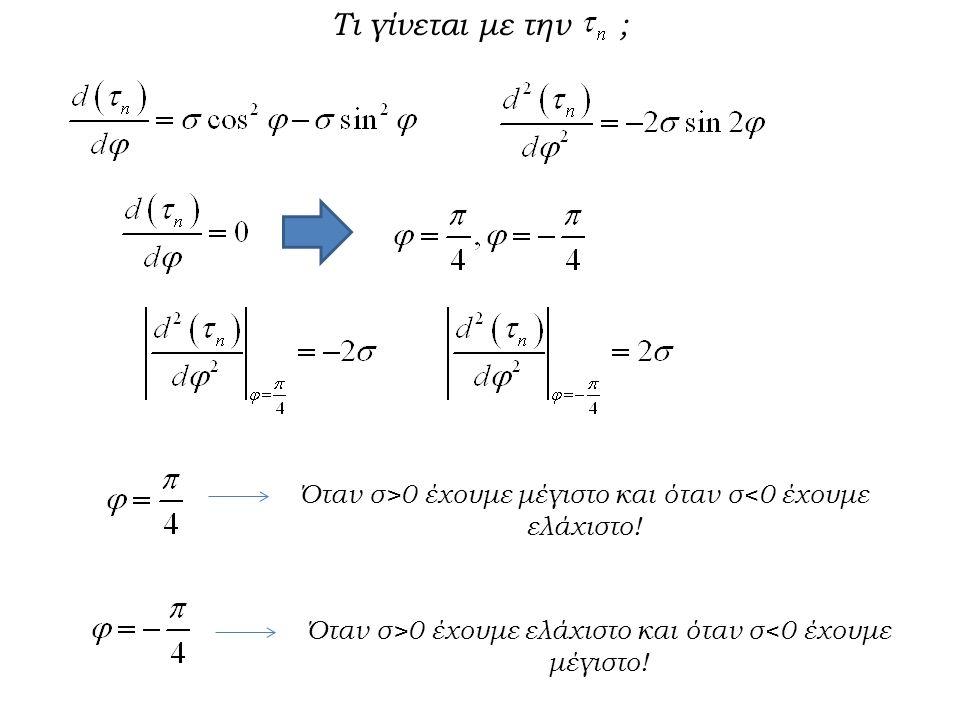 Τι γίνεται με την ; Όταν σ>0 έχουμε μέγιστο και όταν σ<0 έχουμε ελάχιστο.