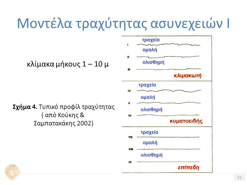 11 Μοντέλα τραχύτητας ασυνεχειών I κλίμακα μήκους 1 – 10 μ Σχήμα 4.
