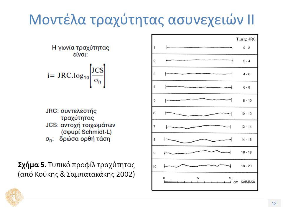 12 Μοντέλα τραχύτητας ασυνεχειών II Σχήμα 5.