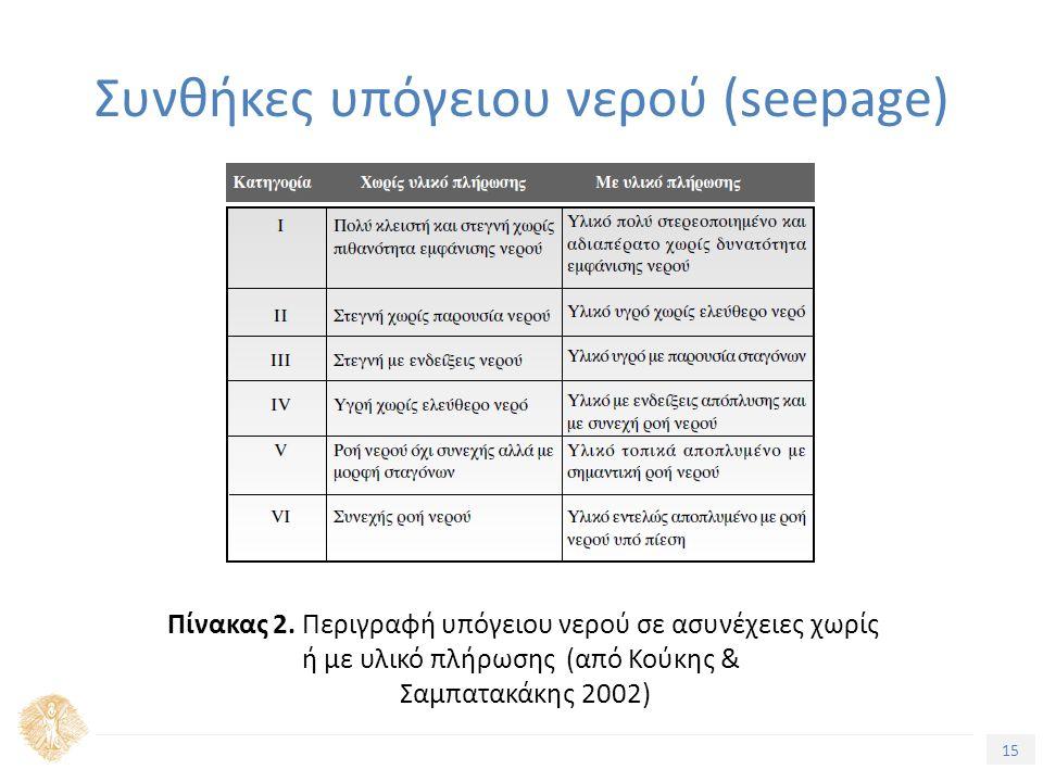 15 Συνθήκες υπόγειου νερού (seepage) Πίνακας 2.