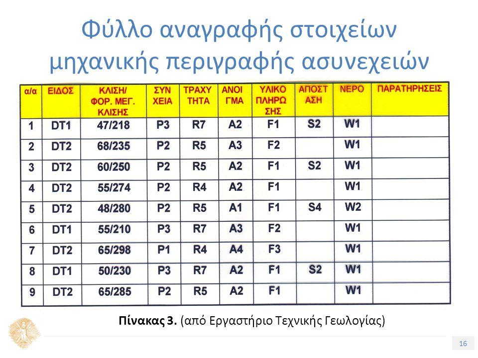 16 Φύλλο αναγραφής στοιχείων μηχανικής περιγραφής ασυνεχειών Πίνακας 3.
