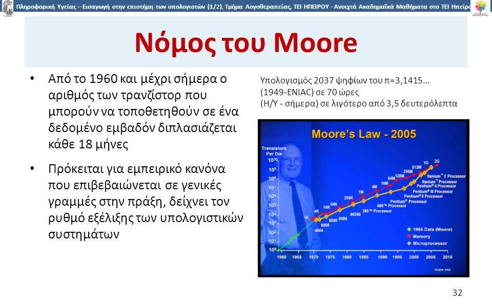 3232 Πληροφορική Υγείας – Εισαγωγή στην επιστήμη των υπολογιστών (1/2), Τμήμα Λογοθεραπείας, ΤΕΙ ΗΠΕΙΡΟΥ - Ανοιχτά Ακαδημαϊκά Μαθήματα στο ΤΕΙ Ηπείρου Νόμος του Moore Από το 1960 και μέχρι σήμερα ο αριθμός των τρανζίστορ που μπορούν να τοποθετηθούν σε ένα δεδομένο εμβαδόν διπλασιάζεται κάθε 18 μήνες Πρόκειται για εμπειρικό κανόνα που επιβεβαιώνεται σε γενικές γραμμές στην πράξη, δείχνει τον ρυθμό εξέλιξης των υπολογιστικών συστημάτων 32 Υπολογισμός 2037 ψηφίων του π=3,1415...