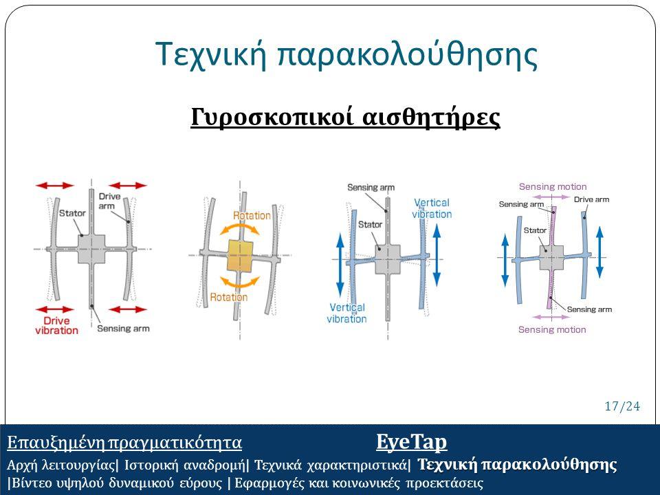 Τεχνική παρακολούθησης Επαυξημένη πραγματικότητα EyeTap Τεχνική παρακολούθησης Αρχή λειτουργίας | Ιστορική αναδρομή | Τεχνικά χαρακτηριστικά | Τεχνική