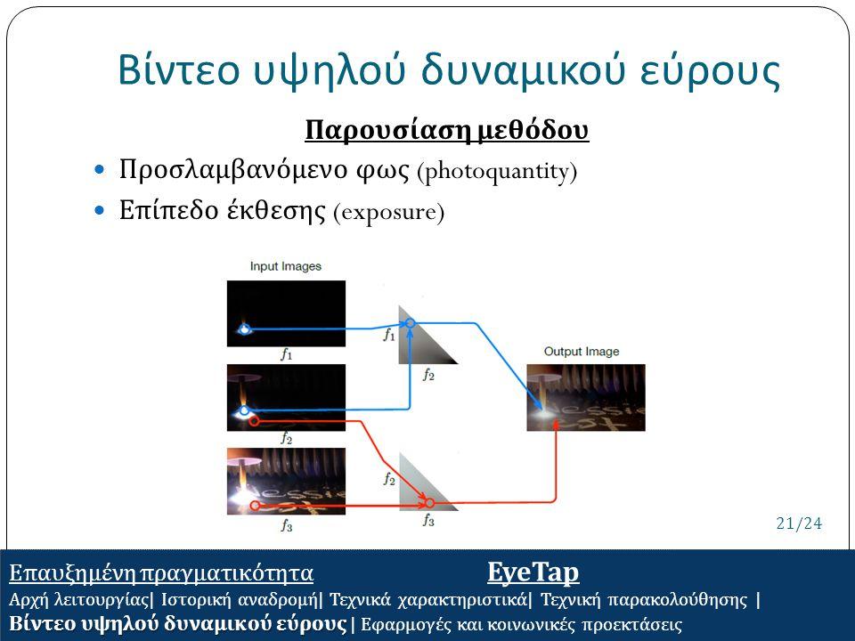 Βίντεο υψηλού δυναμικού εύρους Επαυξημένη πραγματικότητα EyeTap Αρχή λειτουργίας | Ιστορική αναδρομή | Τεχνικά χαρακτηριστικά | Τεχνική παρακολούθησης