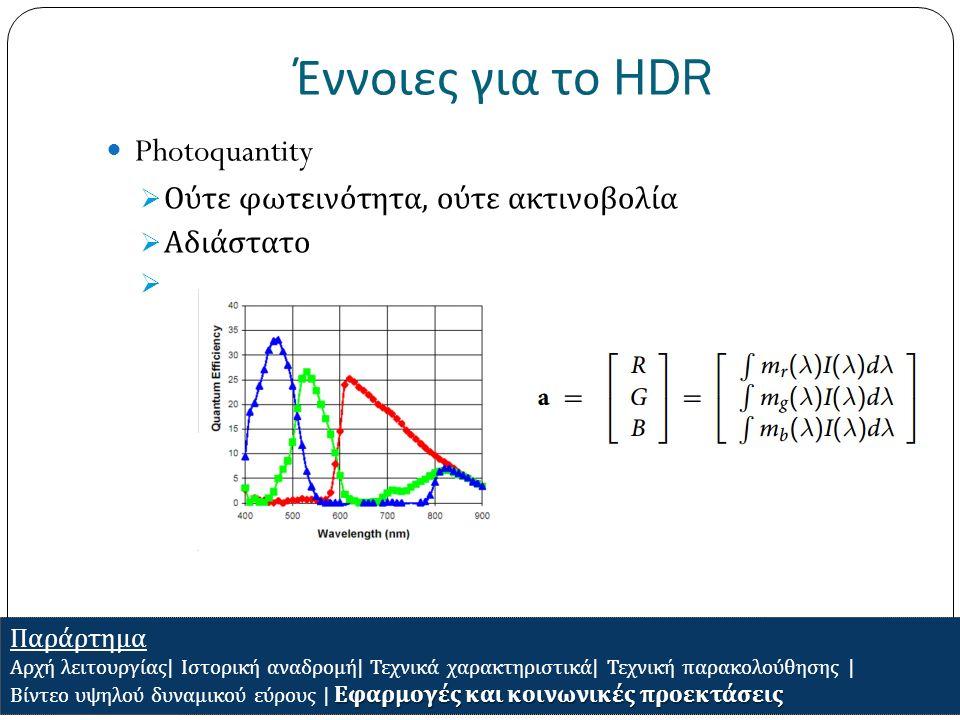 Έννοιες για το HDR Παράρτημα Αρχή λειτουργίας | Ιστορική αναδρομή | Τεχνικά χαρακτηριστικά | Τεχνική παρακολούθησης | Εφαρμογές και κοινωνικές προεκτά