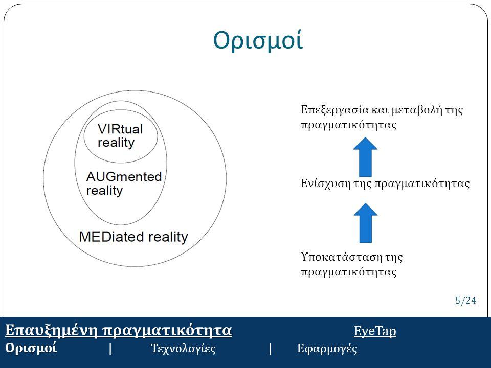 Ορισμοί Επαυξημένη πραγματικότητα Επαυξημένη πραγματικότητα EyeTap Ορισμοί Ορισμοί | Τεχνολογίες | Εφαρμογές Επεξεργασία και μεταβολή της πραγματικότη