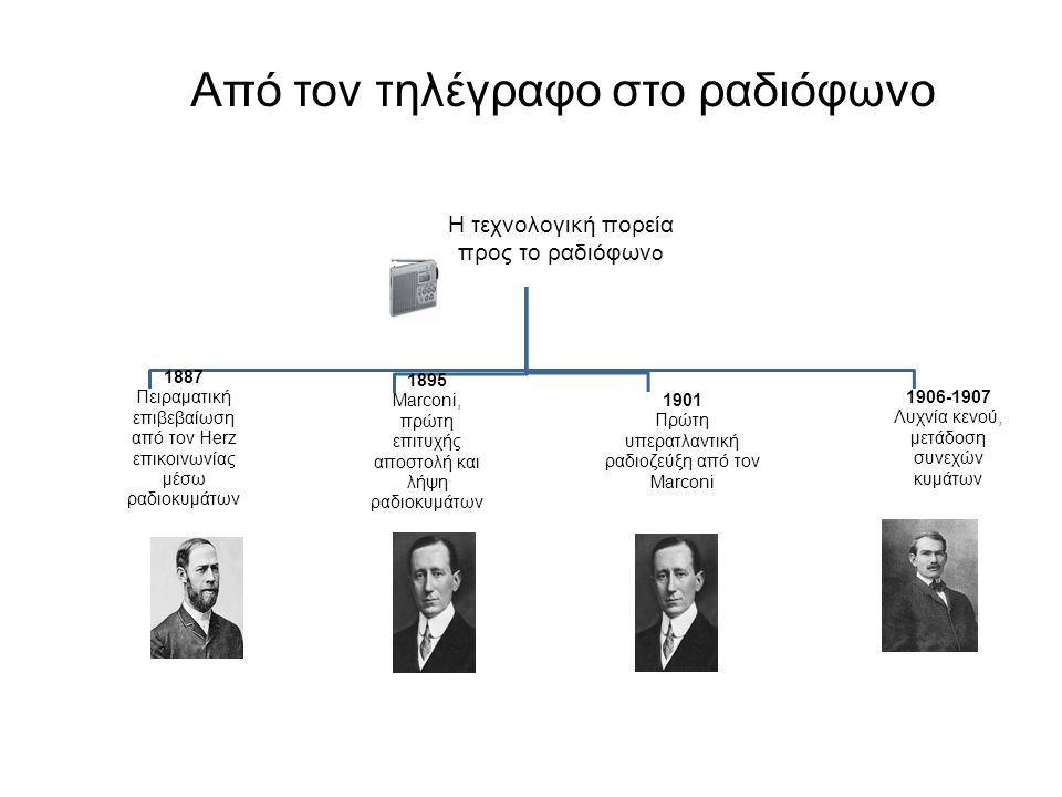 Η τεχνολογική πορεία προς το ραδιόφων ο 1887 Πειραματική επιβεβαίωση από τον Herz επικοινωνίας μέσω ραδιοκυμάτων 1895 Marconi, πρώτη επιτυχής αποστολή και λήψη ραδιοκυμάτων 1901 Πρώτη υπερατλαντική ραδιοζεύξη από τον Marconi 1906-1907 Λυχνία κενού, μετάδοση συνεχών κυμάτων Από τον τηλέγραφο στο ραδιόφωνο