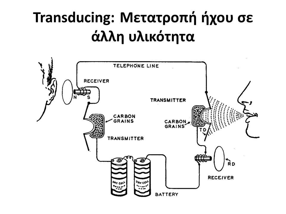 Transducing: Μετατροπή ήχου σε άλλη υλικότητα