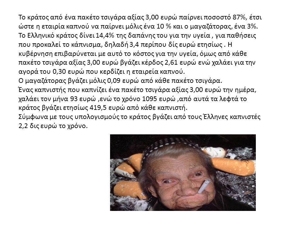 Το κράτος από ένα πακέτο τσιγάρα αξίας 3,00 ευρώ παίρνει ποσοστό 87%, έτσι ώστε η εταιρία καπνού να παίρνει μόλις ένα 10 % και ο μαγαζάτορας, ένα 3%.