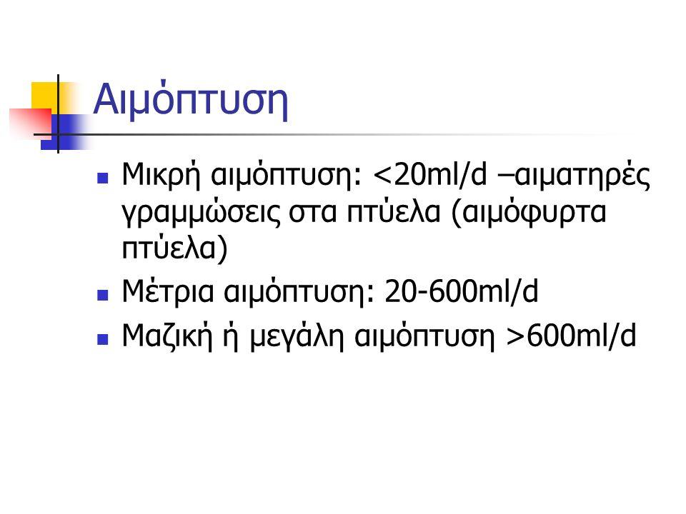 Αιμόπτυση Μικρή αιμόπτυση: <20ml/d –αιματηρές γραμμώσεις στα πτύελα (αιμόφυρτα πτύελα) Μέτρια αιμόπτυση: 20-600ml/d Μαζική ή μεγάλη αιμόπτυση >600ml/d