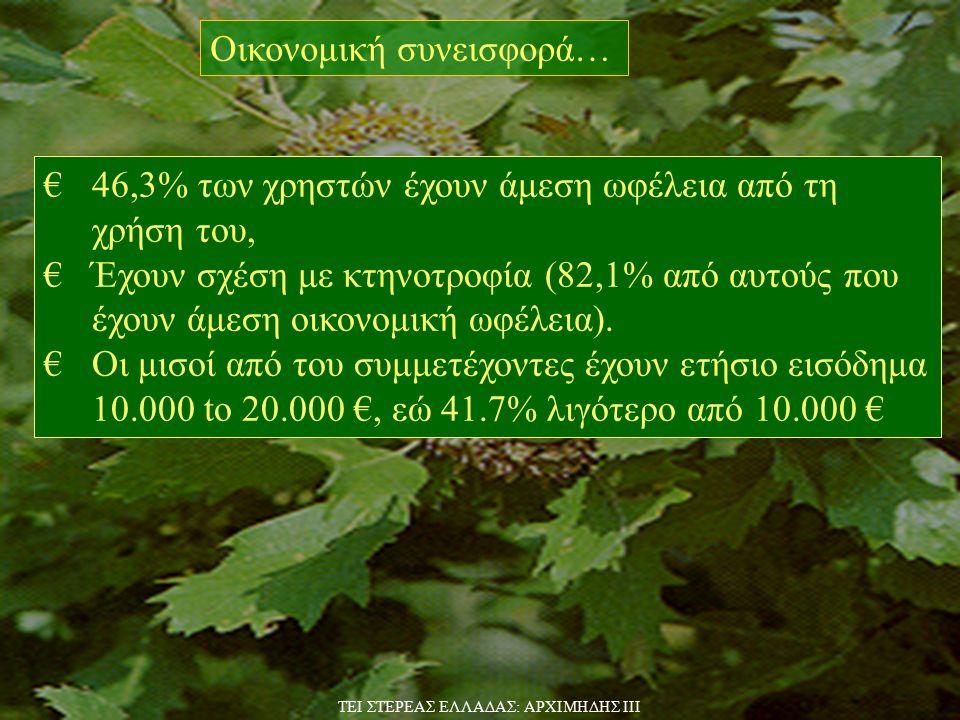 Οικονομική συνεισφορά… €46,3% των χρηστών έχουν άμεση ωφέλεια από τη χρήση του, €Έχουν σχέση με κτηνοτροφία (82,1% από αυτούς που έχουν άμεση οικονομική ωφέλεια).