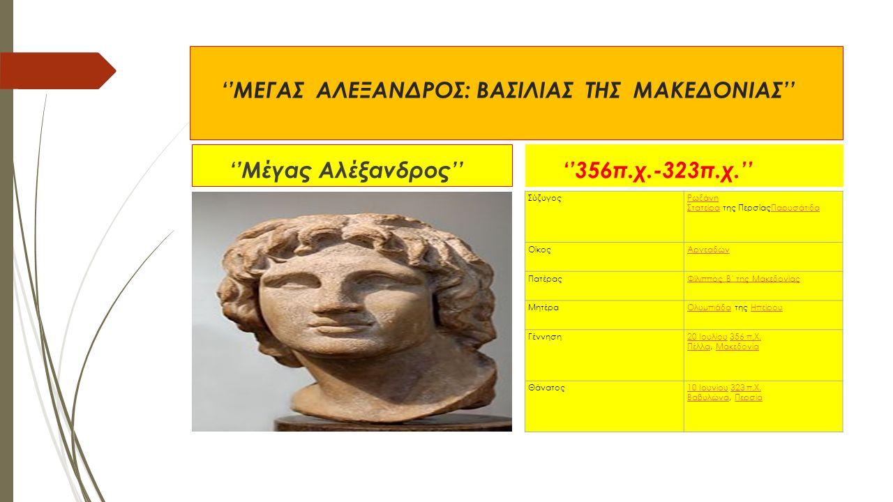 ''ΜΕΓΑΣ ΑΛΕΞΑΝΔΡΟΣ: ΒΑΣΙΛΙΑΣ ΤΗΣ ΜΑΚΕΔΟΝΙΑΣ'' ''Μέγας Αλέξανδρος'' ''356π.χ.-323π.χ.'' ΣύζυγοςΡωξάνη ΣτατείραΡωξάνη Στατείρα της ΠερσίαςΠαρυσάτιδαΠαρυσάτιδα ΟίκοςΑργεαδών ΠατέραςΦίλιππος Β΄ της Μακεδονίας ΜητέραΟλυμπιάδαΟλυμπιάδα της ΗπείρουΗπείρου Γέννηση20 Ιουλίου20 Ιουλίου 356 π.Χ.