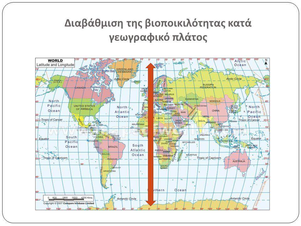Διαβάθμιση της βιοποικιλότητας κατά γεωγραφικό πλάτος