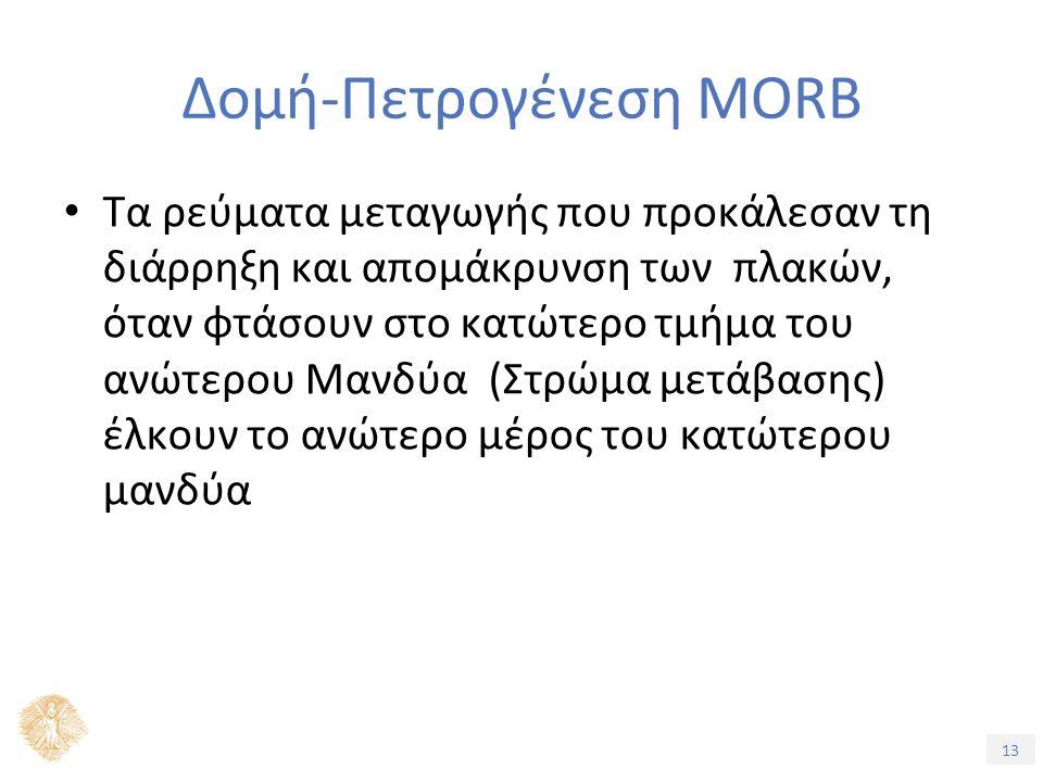13 Δομή-Πετρογένεση MORB Τα ρεύματα μεταγωγής που προκάλεσαν τη διάρρηξη και απομάκρυνση των πλακών, όταν φτάσουν στο κατώτερο τμήμα του ανώτερου Μανδύα (Στρώμα μετάβασης) έλκουν το ανώτερο μέρος του κατώτερου μανδύα