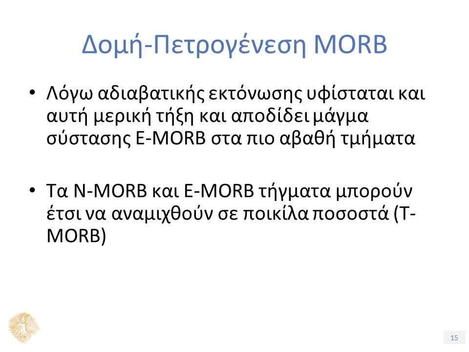 15 Δομή-Πετρογένεση MORB Λόγω αδιαβατικής εκτόνωσης υφίσταται και αυτή μερική τήξη και αποδίδει μάγμα σύστασης E-MORB στα πιο αβαθή τμήματα Τα N-MORB και E-MORB τήγματα μπορούν έτσι να αναμιχθούν σε ποικίλα ποσοστά (T- MORB)