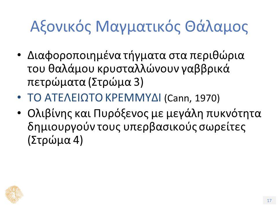 17 Αξονικός Μαγματικός Θάλαμος Διαφοροποιημένα τήγματα στα περιθώρια του θαλάμου κρυσταλλώνουν γαββρικά πετρώματα (Στρώμα 3) ΤΟ ΑΤΕΛΕΙΩΤΟ ΚΡΕΜΜΥΔΙ (Cann, 1970) Ολιβίνης και Πυρόξενος με μεγάλη πυκνότητα δημιουργούν τους υπερβασικούς σωρείτες (Στρώμα 4)