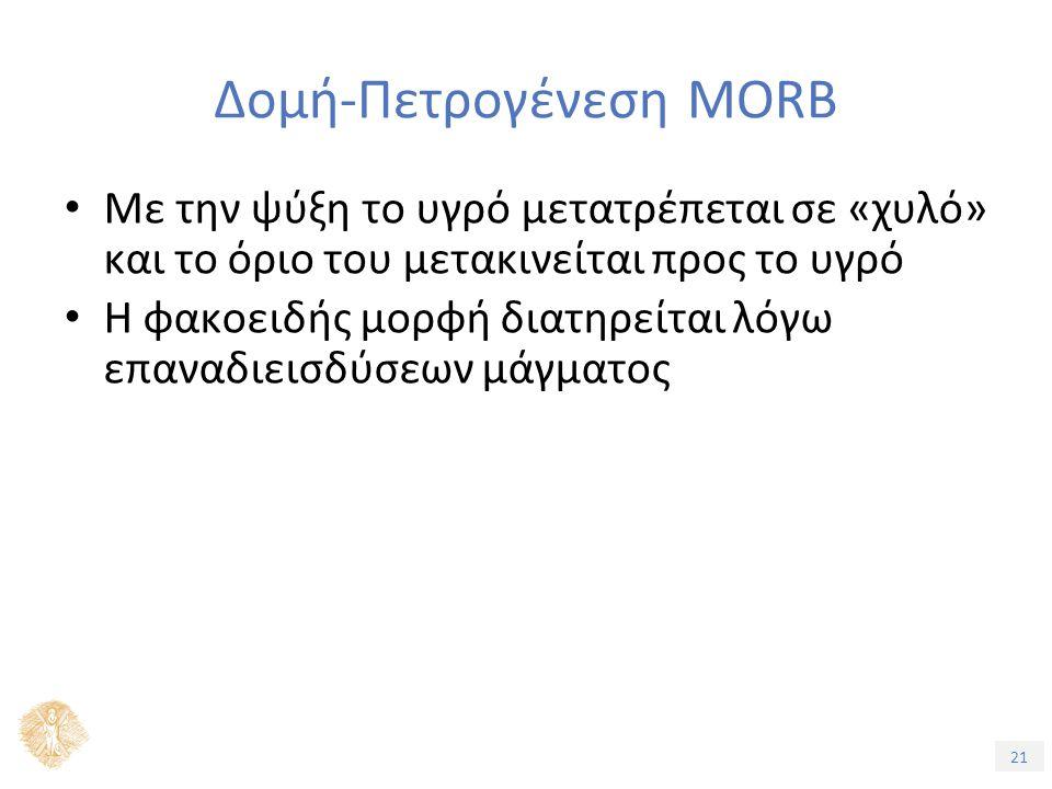 21 Δομή-Πετρογένεση MORB Με την ψύξη το υγρό μετατρέπεται σε «χυλό» και το όριο του μετακινείται προς το υγρό Η φακοειδής μορφή διατηρείται λόγω επαναδιεισδύσεων μάγματος