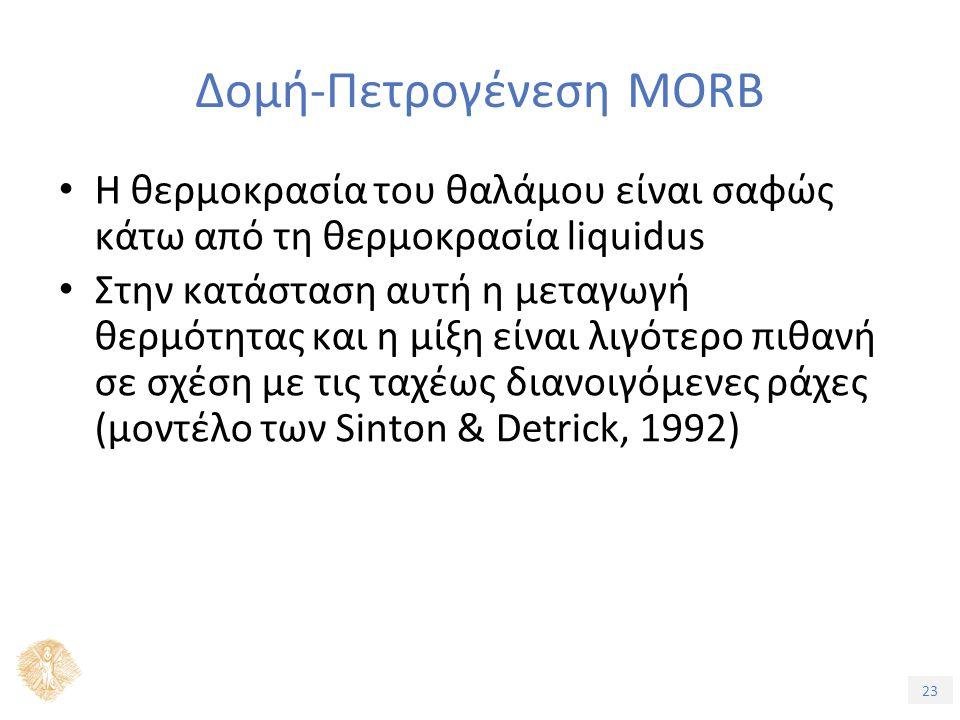 23 Δομή-Πετρογένεση MORB Η θερμοκρασία του θαλάμου είναι σαφώς κάτω από τη θερμοκρασία liquidus Στην κατάσταση αυτή η μεταγωγή θερμότητας και η μίξη είναι λιγότερο πιθανή σε σχέση με τις ταχέως διανοιγόμενες ράχες (μοντέλο των Sinton & Detrick, 1992)