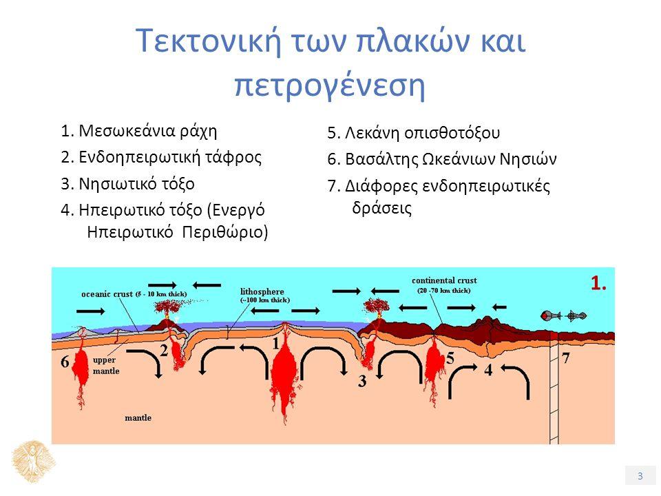 3 Τεκτονική των πλακών και πετρογένεση 1. Μεσωκεάνια ράχη 2.