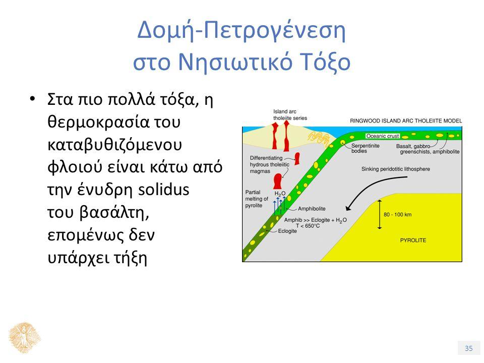 35 Δομή-Πετρογένεση στο Νησιωτικό Τόξο Στα πιο πολλά τόξα, η θερμοκρασία του καταβυθιζόμενου φλοιού είναι κάτω από την ένυδρη solidus του βασάλτη, επομένως δεν υπάρχει τήξη