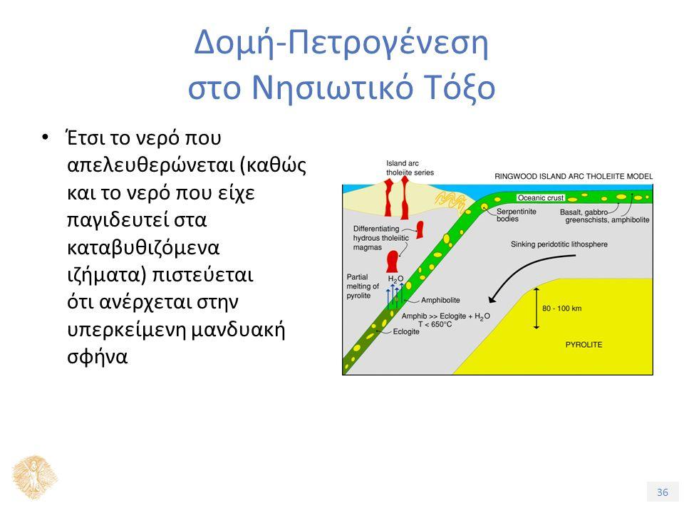 36 Δομή-Πετρογένεση στο Νησιωτικό Τόξο Έτσι το νερό που απελευθερώνεται (καθώς και το νερό που είχε παγιδευτεί στα καταβυθιζόμενα ιζήματα) πιστεύεται ότι ανέρχεται στην υπερκείμενη μανδυακή σφήνα
