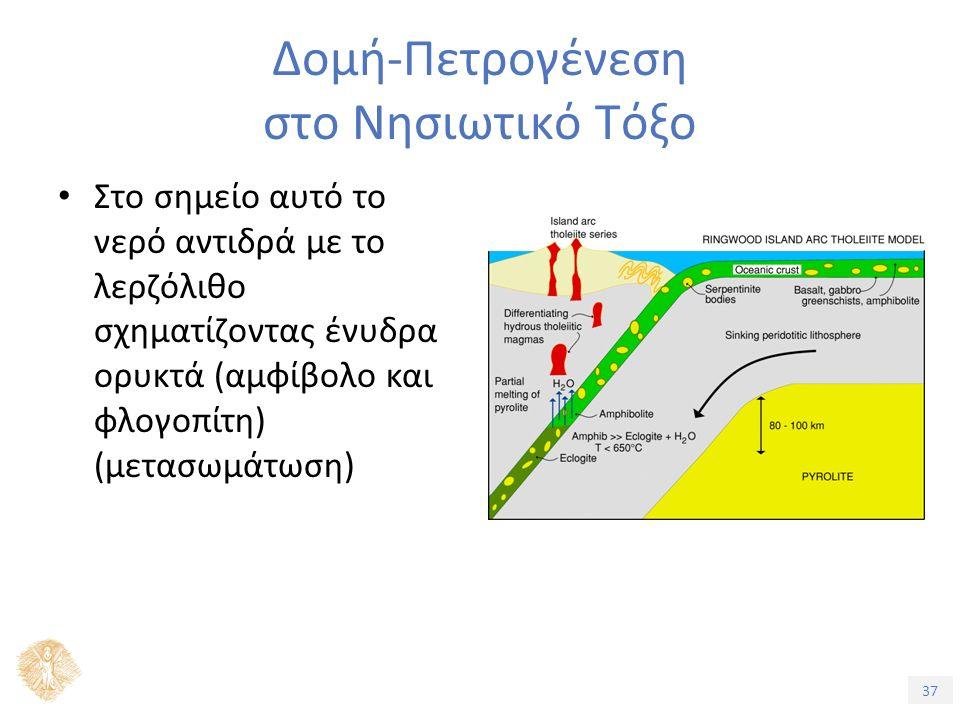37 Δομή-Πετρογένεση στο Νησιωτικό Τόξο Στο σημείο αυτό το νερό αντιδρά με το λερζόλιθο σχηματίζοντας ένυδρα ορυκτά (αμφίβολο και φλογοπίτη) (μετασωμάτωση)