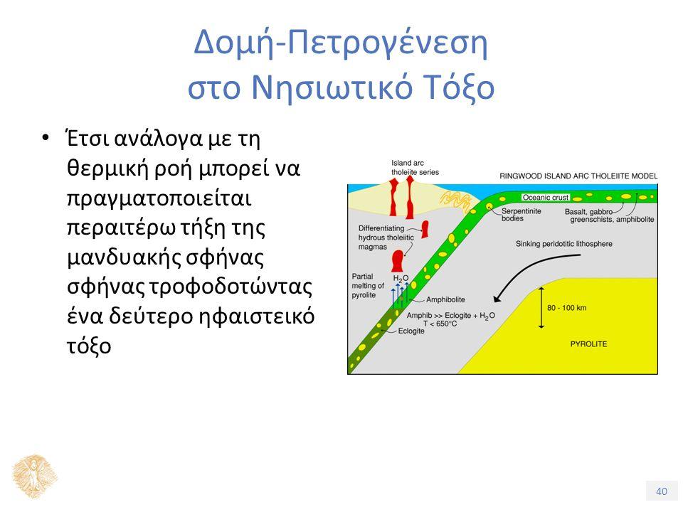 40 Δομή-Πετρογένεση στο Νησιωτικό Τόξο Έτσι ανάλογα με τη θερμική ροή μπορεί να πραγματοποιείται περαιτέρω τήξη της μανδυακής σφήνας σφήνας τροφοδοτώντας ένα δεύτερο ηφαιστεικό τόξο