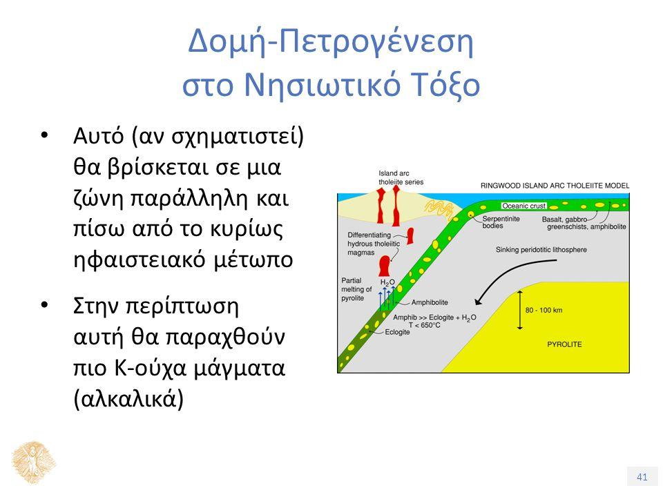 41 Δομή-Πετρογένεση στο Νησιωτικό Τόξο Αυτό (αν σχηματιστεί) θα βρίσκεται σε μια ζώνη παράλληλη και πίσω από το κυρίως ηφαιστειακό μέτωπο Στην περίπτωση αυτή θα παραχθούν πιο Κ-ούχα μάγματα (αλκαλικά)