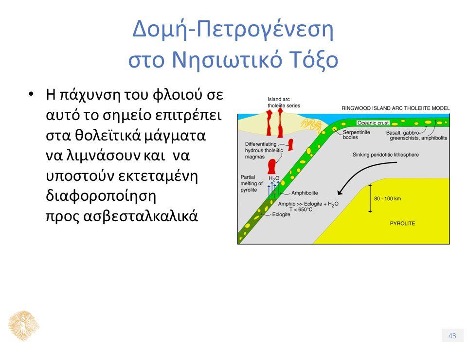 43 Δομή-Πετρογένεση στο Νησιωτικό Τόξο Η πάχυνση του φλοιού σε αυτό το σημείο επιτρέπει στα θολεϊτικά μάγματα να λιμνάσουν και να υποστούν εκτεταμένη διαφοροποίηση προς ασβεσταλκαλικά