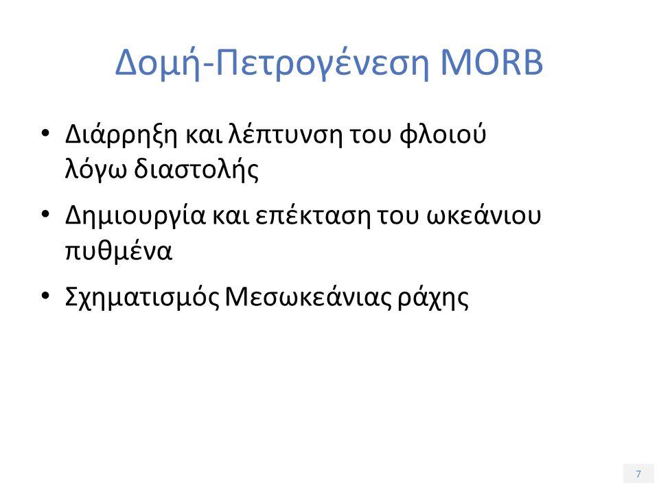 7 Δομή-Πετρογένεση MORB Διάρρηξη και λέπτυνση του φλοιού λόγω διαστολής Δημιουργία και επέκταση του ωκεάνιου πυθμένα Σχηματισμός Μεσωκεάνιας ράχης