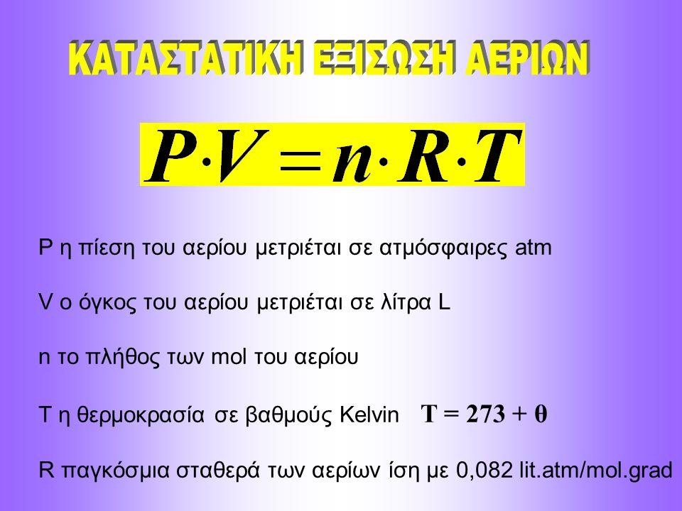 P η πίεση του αερίου μετριέται σε ατμόσφαιρες atm V ο όγκος του αερίου μετριέται σε λίτρα L n το πλήθος των mol του αερίου T η θερμοκρασία σε βαθμούς