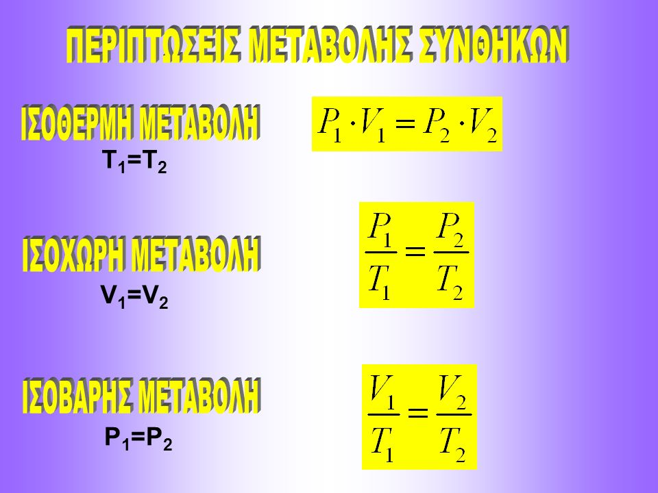 Τ 1 =Τ 2 V1=V2V1=V2 P1=P2P1=P2