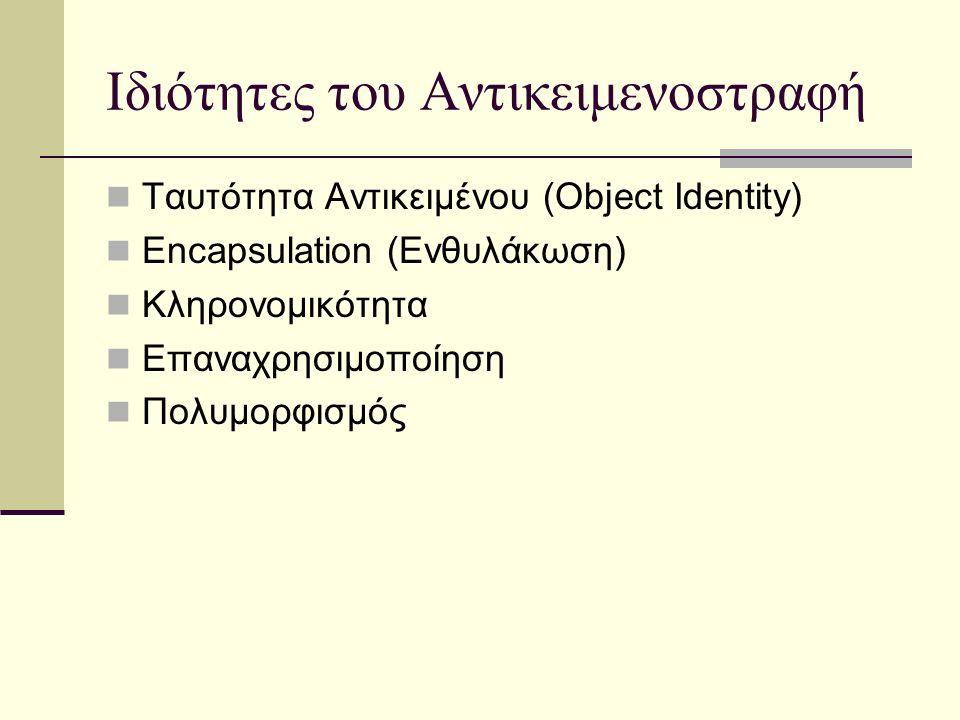 Ιδιότητες του Αντικειμενοστραφή Ταυτότητα Αντικειμένου (Object Identity) Encapsulation (Ενθυλάκωση) Κληρονομικότητα Επαναχρησιμοποίηση Πολυμορφισμός