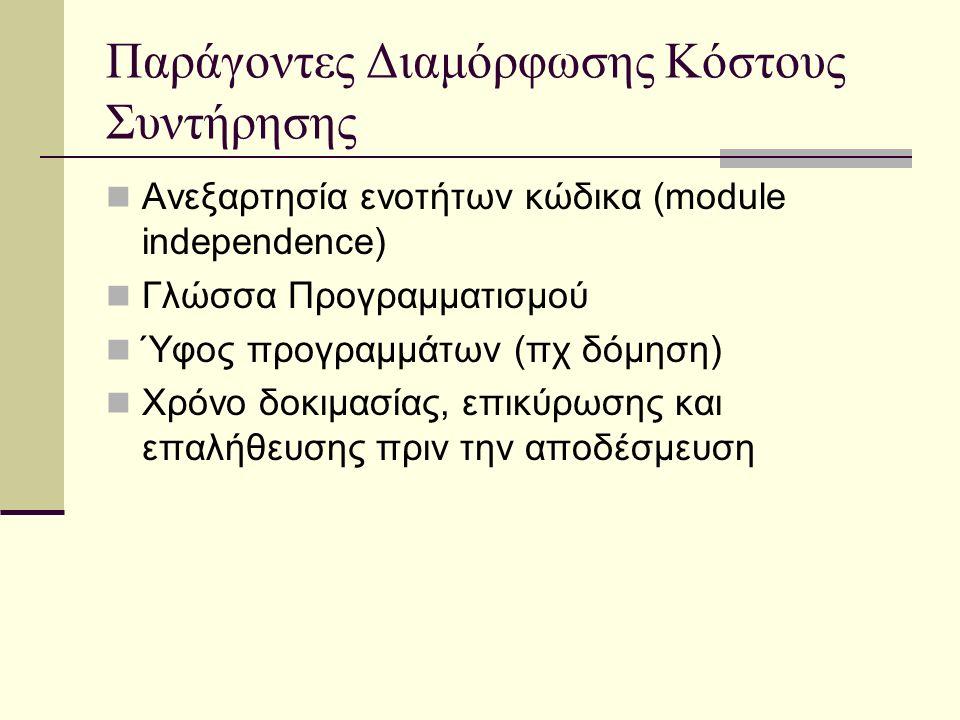 Παράγοντες Διαμόρφωσης Κόστους Συντήρησης Ανεξαρτησία ενοτήτων κώδικα (module independence) Γλώσσα Προγραμματισμού Ύφος προγραμμάτων (πχ δόμηση) Χρόνο δοκιμασίας, επικύρωσης και επαλήθευσης πριν την αποδέσμευση