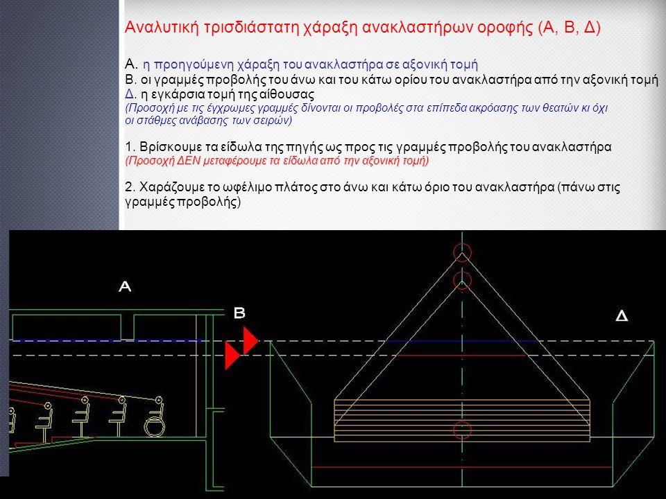(Προσοχή ΔΕΝ μεταφέρουμε τα είδωλα από την αξονική τομή) Αναλυτική τρισδιάστατη χάραξη ανακλαστήρων οροφής (Α, Β, Δ) Α. η προηγούμενη χάραξη του ανακλ