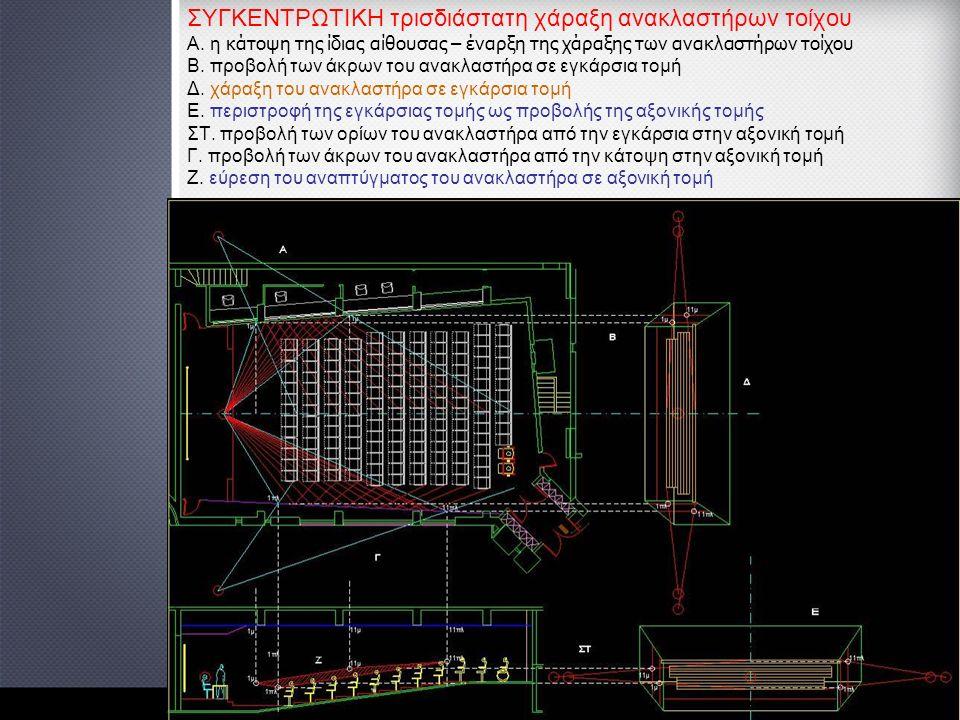 ΣΥΓΚΕΝΤΡΩΤΙΚΗ τρισδιάστατη χάραξη ανακλαστήρων τοίχου Α. η κάτοψη της ίδιας αίθουσας – έναρξη της χάραξης των ανακλαστήρων τοίχου Β. προβολή των άκρων