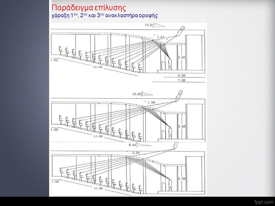 Παράδειγμα επίλυσης χάραξη 1 ου, 2 ου και 3 ου ανακλαστήρα οροφής