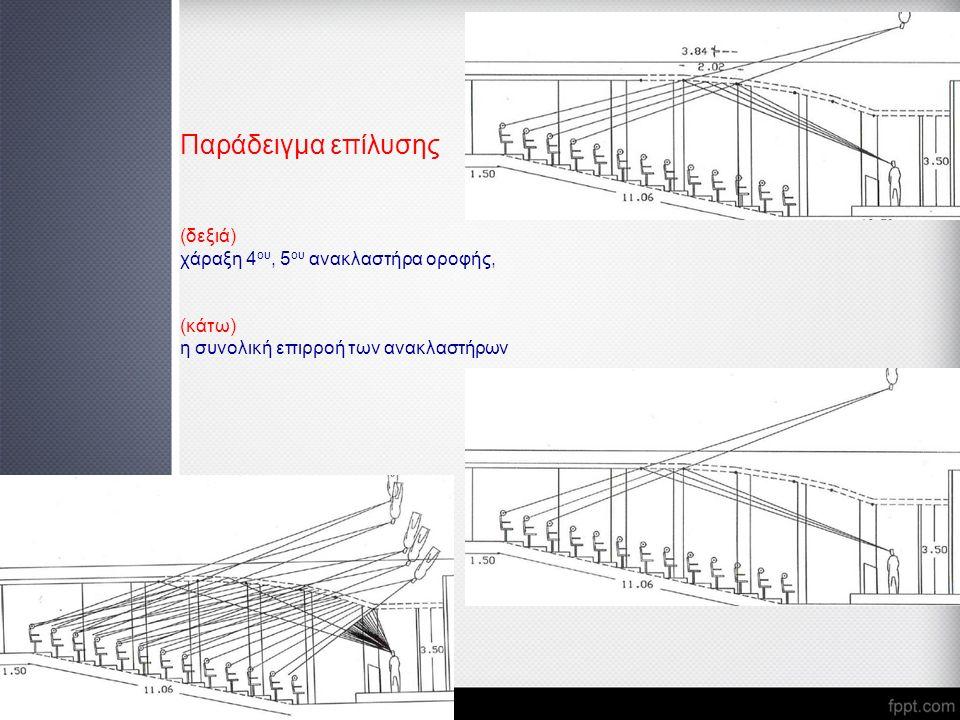 Παράδειγμα επίλυσης (δεξιά) χάραξη 4 ου, 5 ου ανακλαστήρα οροφής, (κάτω) η συνολική επιρροή των ανακλαστήρων