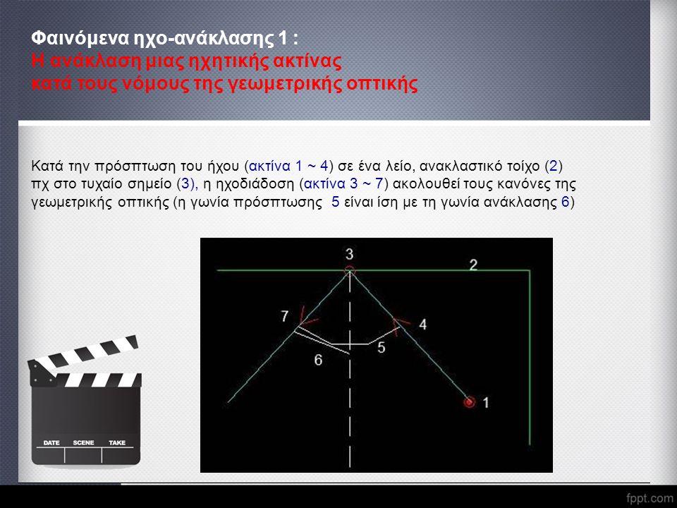 Φαινόμενα ηχο-ανάκλασης 1 : Η ανάκλαση μιας ηχητικής ακτίνας κατά τους νόμους της γεωμετρικής οπτικής Κατά την πρόσπτωση του ήχου (ακτίνα 1 ~ 4) σε έν