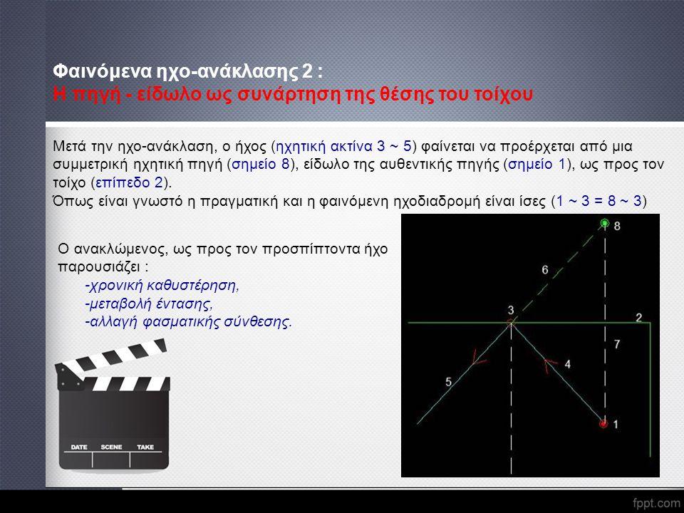 Φαινόμενα ηχο-ανάκλασης 3 : Η ηχο-ανακλώμενη δέσμη ενός ανακλαστήρα Τα σημεία ανάκλασης επί του τοίχου (2) είναι θεωρητικώς άπειρα (άρα μπορούν να περιοριστούν ή να επεκταθούν όσο μας χρειάζεται) Το βέβαιο είναι πως η σχετική θέση της πηγής 1 ως προς τον ανακλαστήρα 2 προσδιορίζει τη θέση της πηγής - ειδώλου 3 και μας επιτρέπει την αλλαγή κατεύθυνσης της δέσμης εκπομπής (4~1~5) σε μια δέσμη ανάκλασης (7~3~6) Με μια σειρά παραδοχές αναφορικά με τα μήκη κύματος, τις διαστάσεις και την υφή του ανακλαστήρα, η δυνατότητα πρόβλεψης της δέσμης εκπομπής μπορεί να αξιοποιηθεί στην αρχιτεκτονική ακουστική.